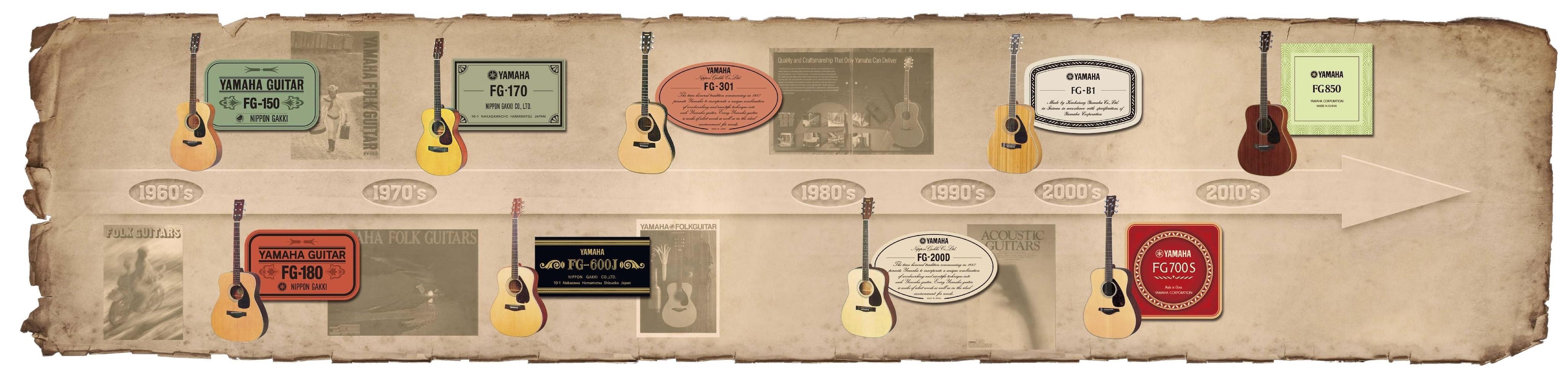 Yamaha Music History