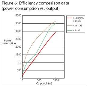 P-S Series - EEEngine - Power Amplifiers - Professional Audio